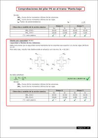CYPECAD. Criterios de diseño por capacidad a flexión en soportes de hormigón según NCSE