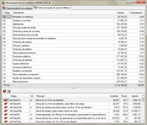 Arquímedes. Tabla de clasificación de unitarios