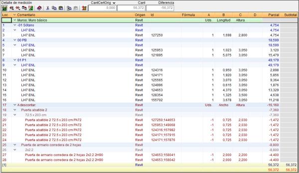 Arquímedes. Visualización de las lineas de detalle en las tablas de medición, estudio, venta y ejecución