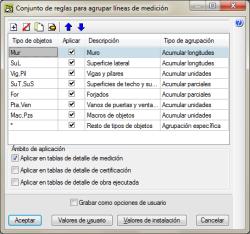 Arquímede. Mostrar medición completa desde Asignación de partidas y extracción de mediciones de Revit