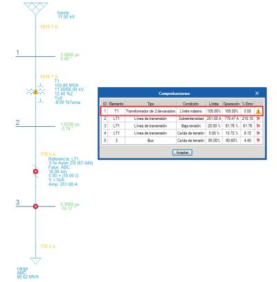 CYPELEC Networks. Límites de tensión en la selección del cambiador de toma del transformador