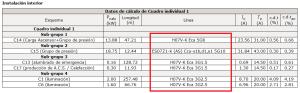 CYPECAD MEP. Electricidad. Designación de cables según CPR 305/2011