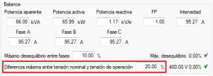 CYPELEC NETWORKS. Análisis de hipótesis. Cables. Error máximo entre la tensión nominal y la tensión de operación.