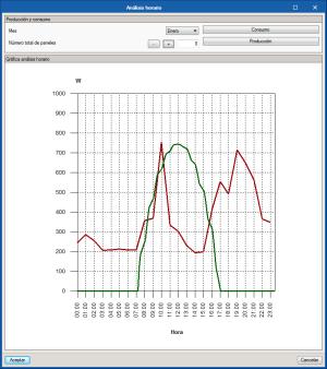 CYPELEC HE5. Edición de curvas de producción y consumo