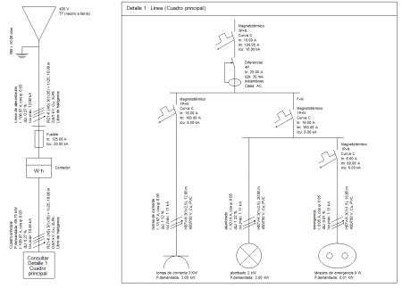 CYPELEC REBT. Mejora de los detalles por cuadro/subcuadro en el plano del esquema unifilar