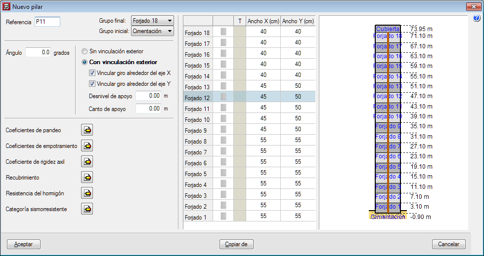 CYPECAD. Improvements in the column introduction and editing panel