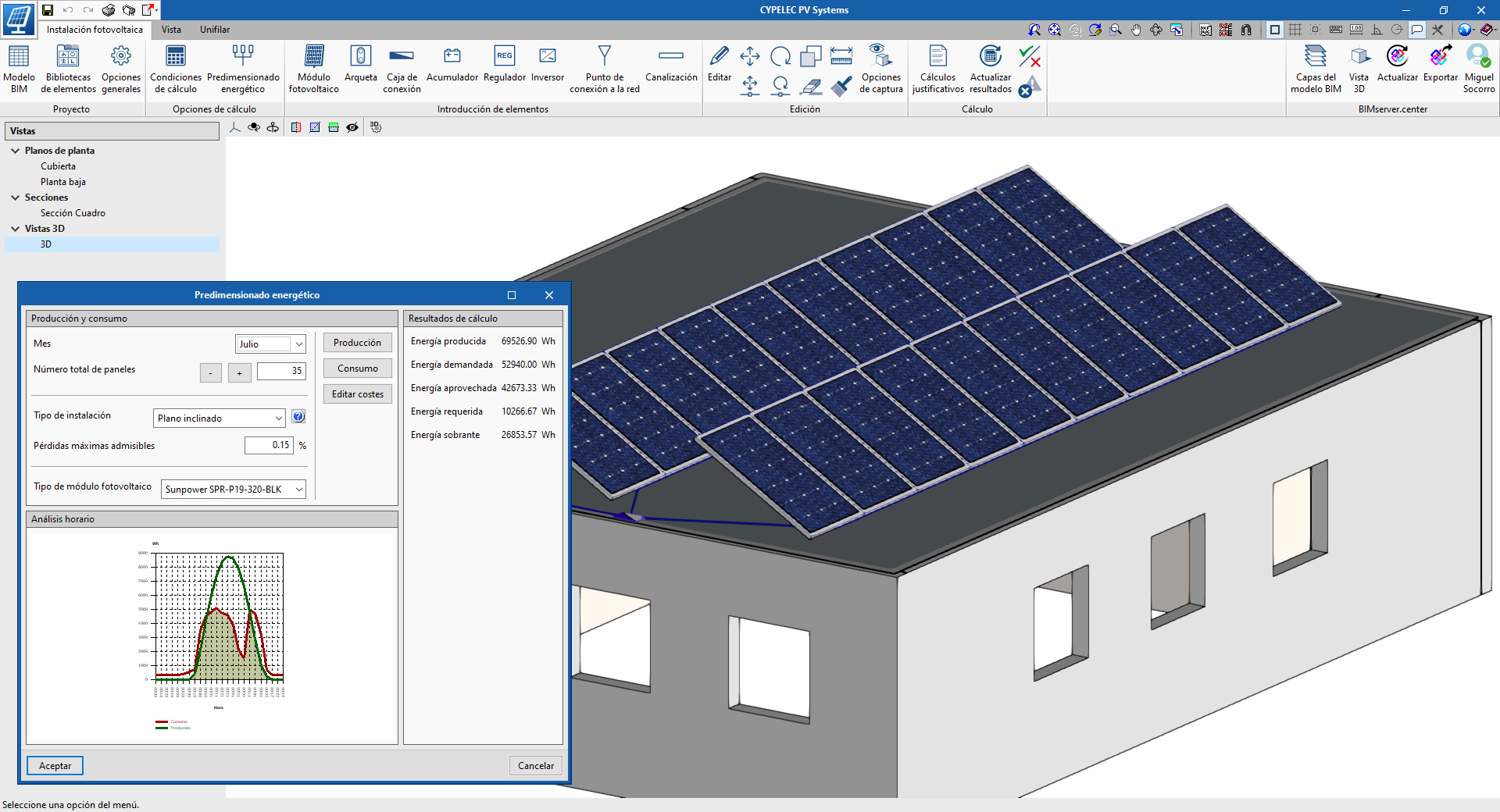CYPELEC PV Systems. Program restructuring