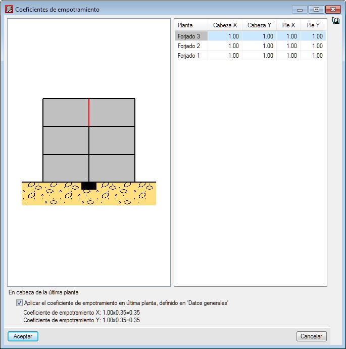 CYPECAD. Aplicación del coeficiente reductor de empotramiento en última planta de forma opcional en la edición de cada pilar