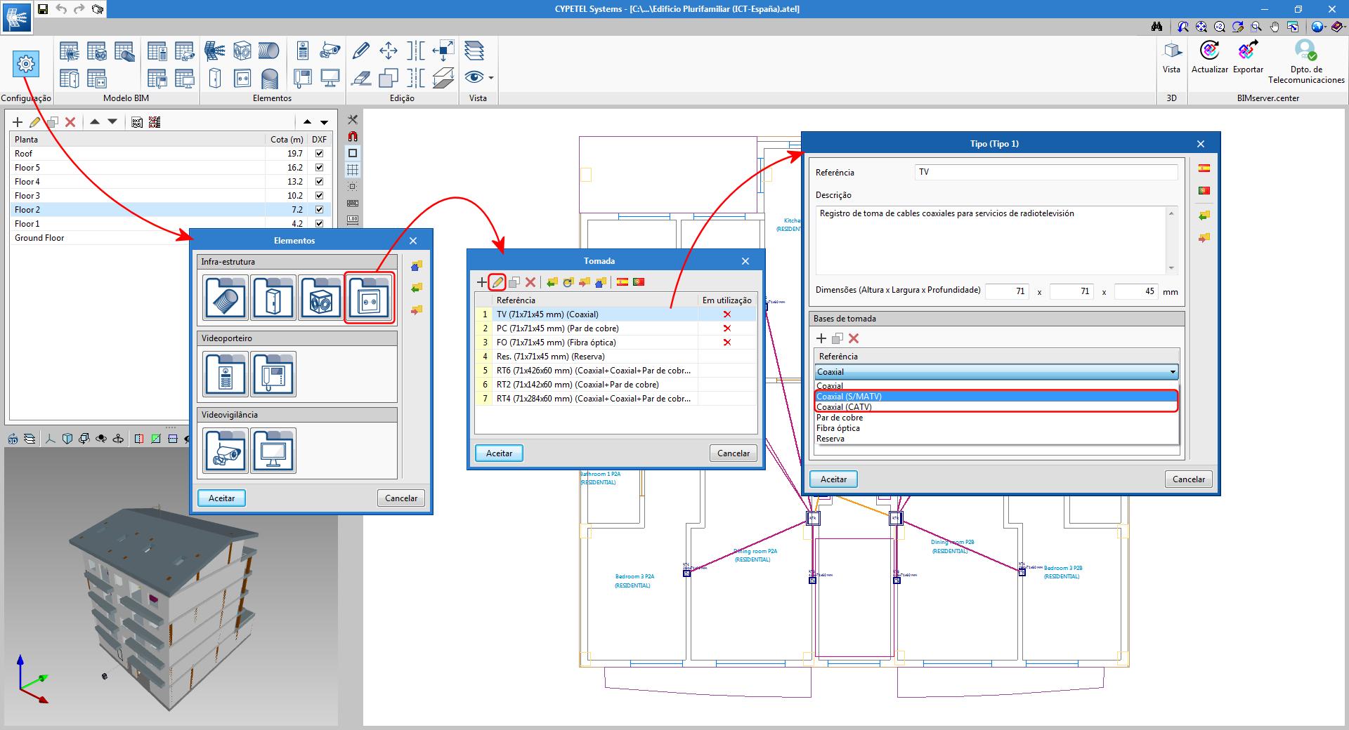 CYPETEL Schematics, CYPETEL Systems y FAAST IT. Conectores coaxiales específicos para S/MATV Y CATV