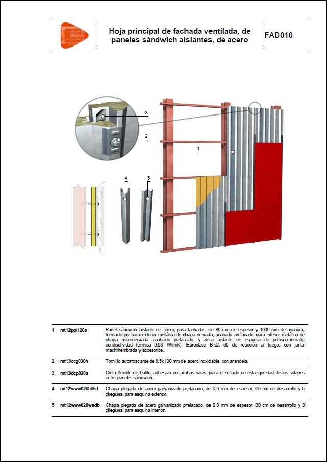 Hoja principal de fachada ventilada, de paneles sándwich aislantes, de acero