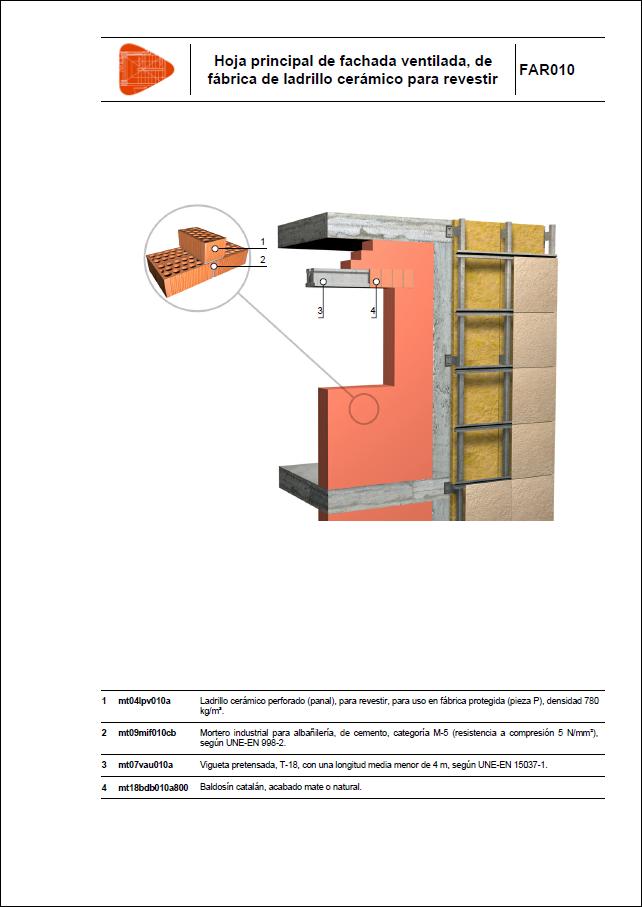 Hoja principal de fachada ventilada, de fábrica de ladrillo cerámico para revestir