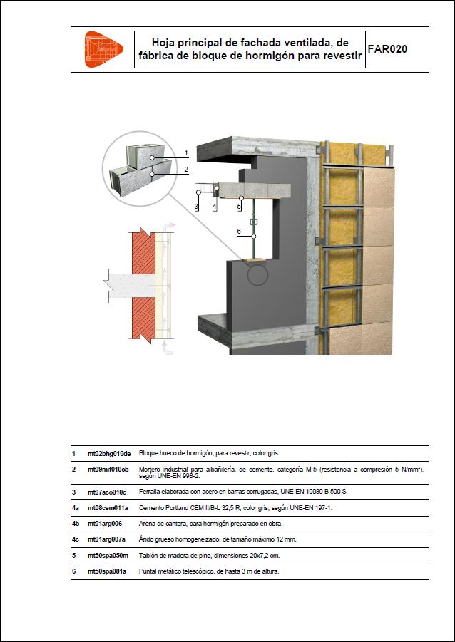 Hoja principal de fachada ventilada, de fábrica de bloque de hormigón para revestir