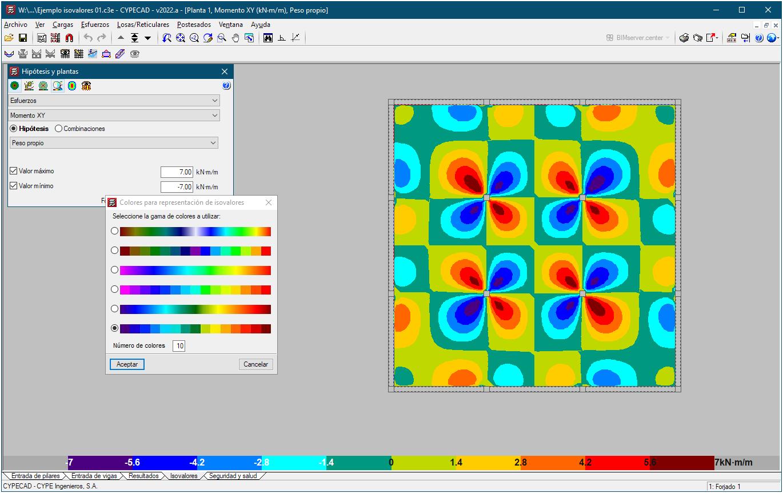 Nueva paleta de colores en diagramas de isovalores